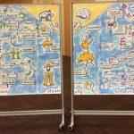 Planung Steuerung Kreativität By 2 Orange Owls