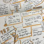 Sketchnotes 2 by 2 Orange Owls