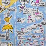 Planung Steuerung Kreativität By 2 Orange Owls detail 1