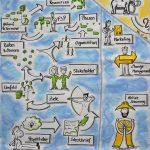 Planung Steuerung Kreativität By 2 Orange Owls detail 2