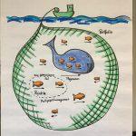 Projekt Programm und Portfoliomanagement by 2 Orange Owls